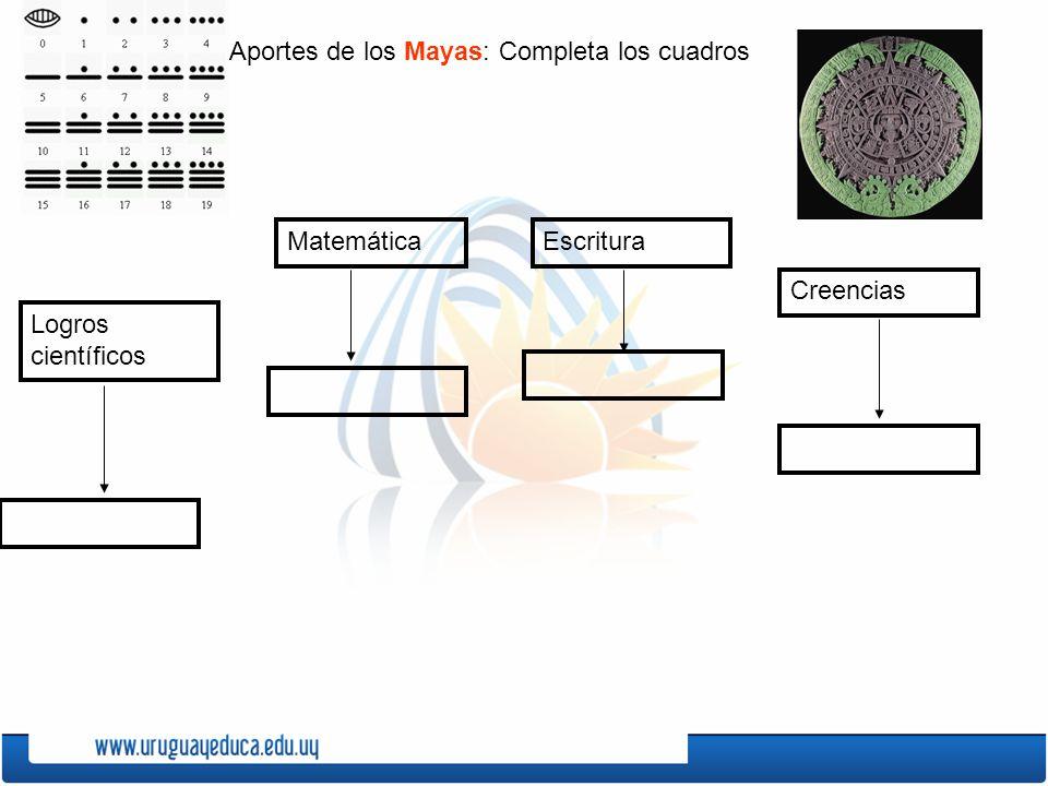 Aportes de los Mayas: Completa los cuadros