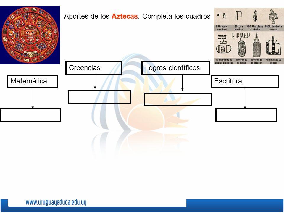 Aportes de los Aztecas: Completa los cuadros