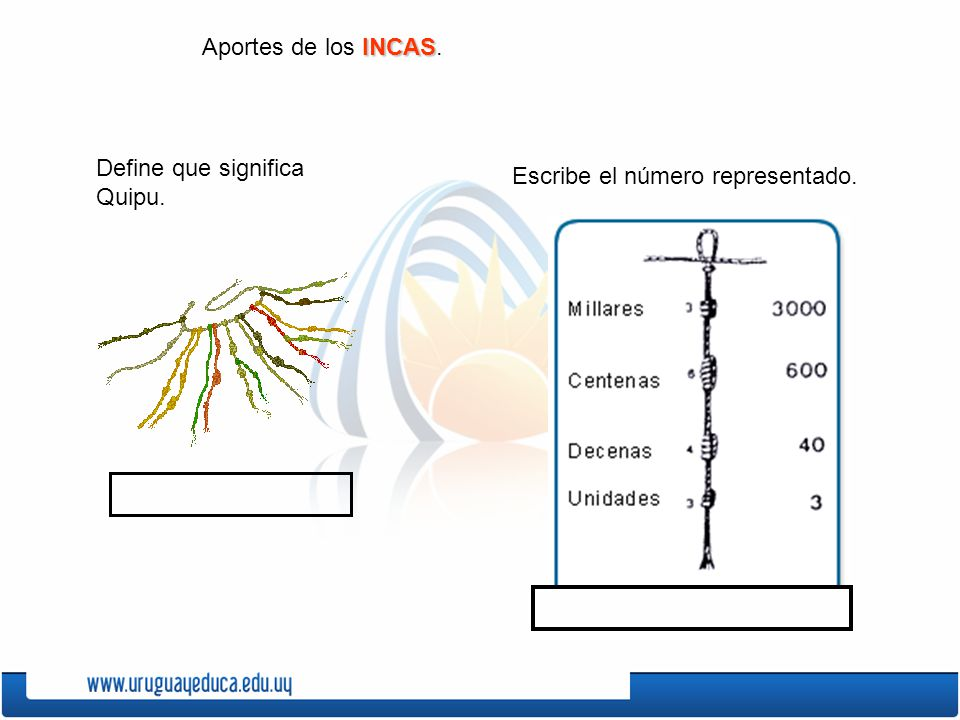Aportes de los INCAS. Define que significa Quipu. Escribe el número representado.