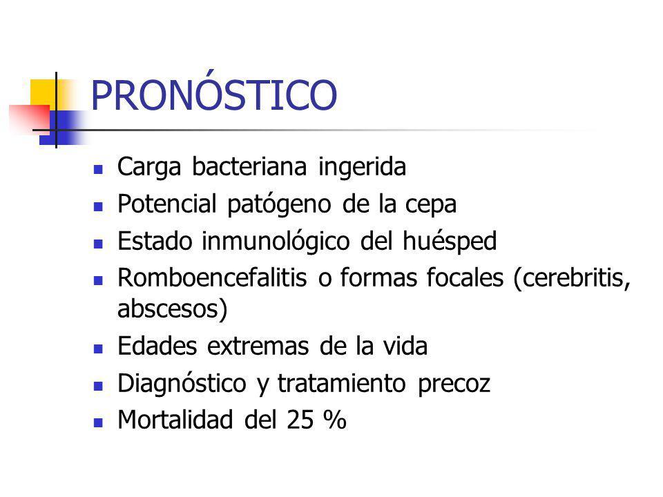 PRONÓSTICO Carga bacteriana ingerida Potencial patógeno de la cepa