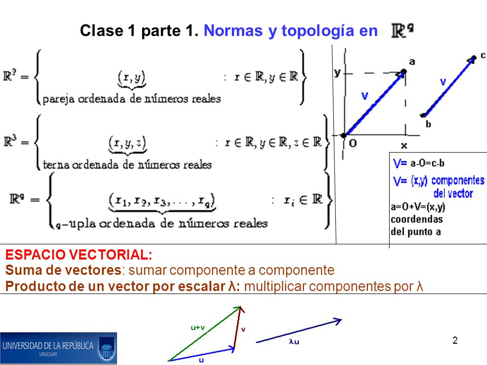 Clase 1 parte 1. Normas y topología en