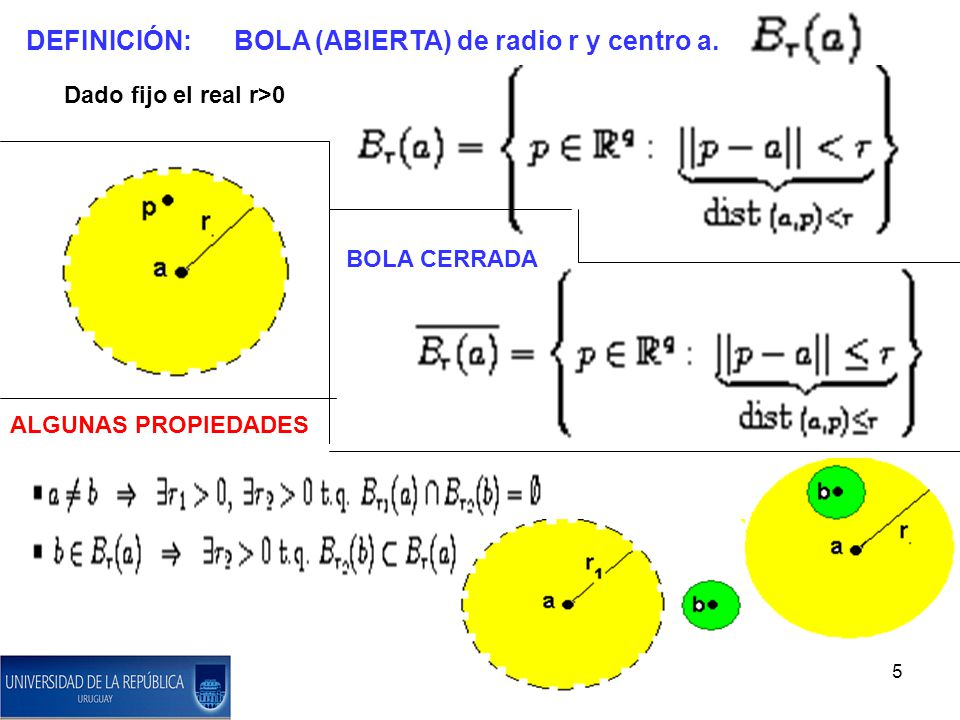 DEFINICIÓN: BOLA (ABIERTA) de radio r y centro a.