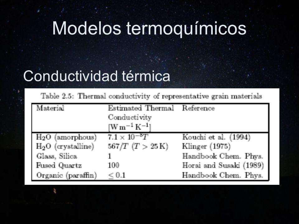 Modelos termoquímicos