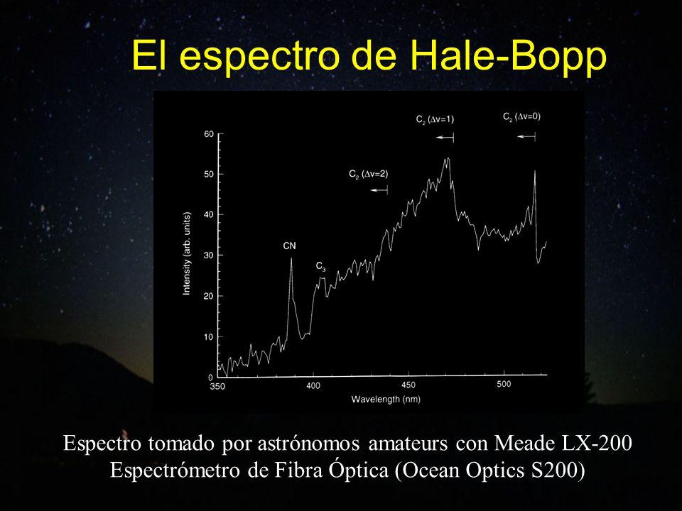 El espectro de Hale-Bopp