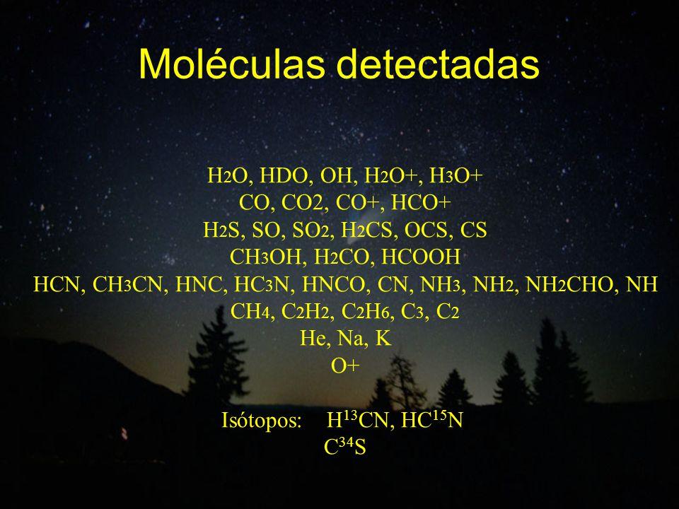 HCN, CH3CN, HNC, HC3N, HNCO, CN, NH3, NH2, NH2CHO, NH