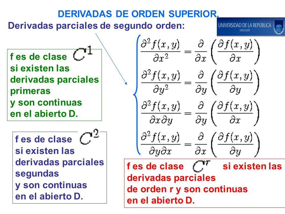 DERIVADAS DE ORDEN SUPERIOR.