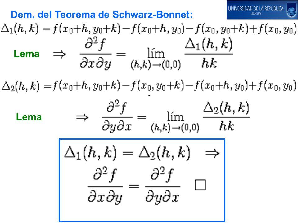 Dem. del Teorema de Schwarz-Bonnet: