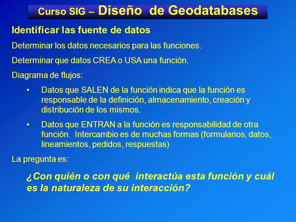 Curso SIG – Diseño de Geodatabases