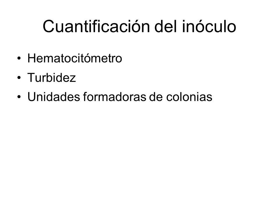 Cuantificación del inóculo