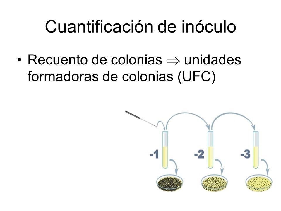 Cuantificación de inóculo
