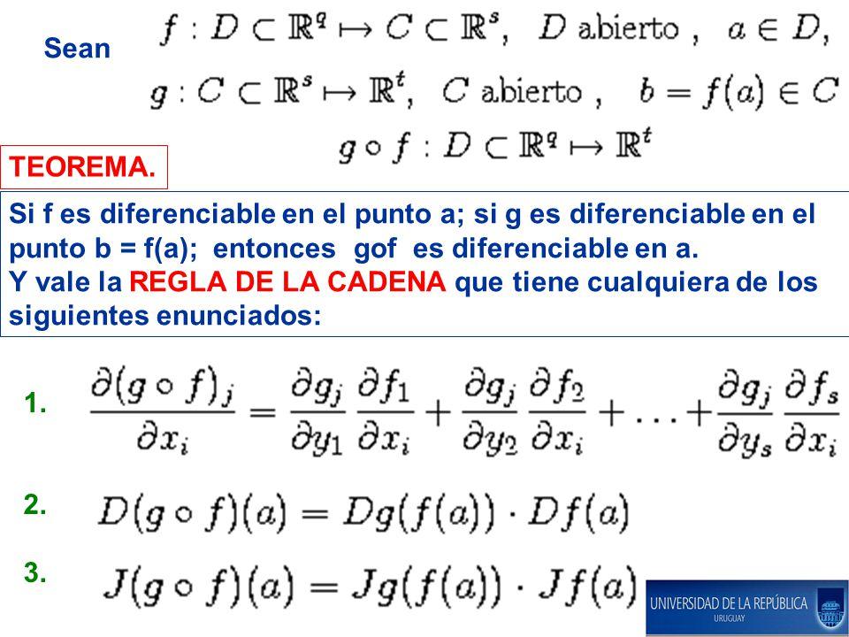 Sean TEOREMA. Si f es diferenciable en el punto a; si g es diferenciable en el punto b = f(a); entonces gof es diferenciable en a.