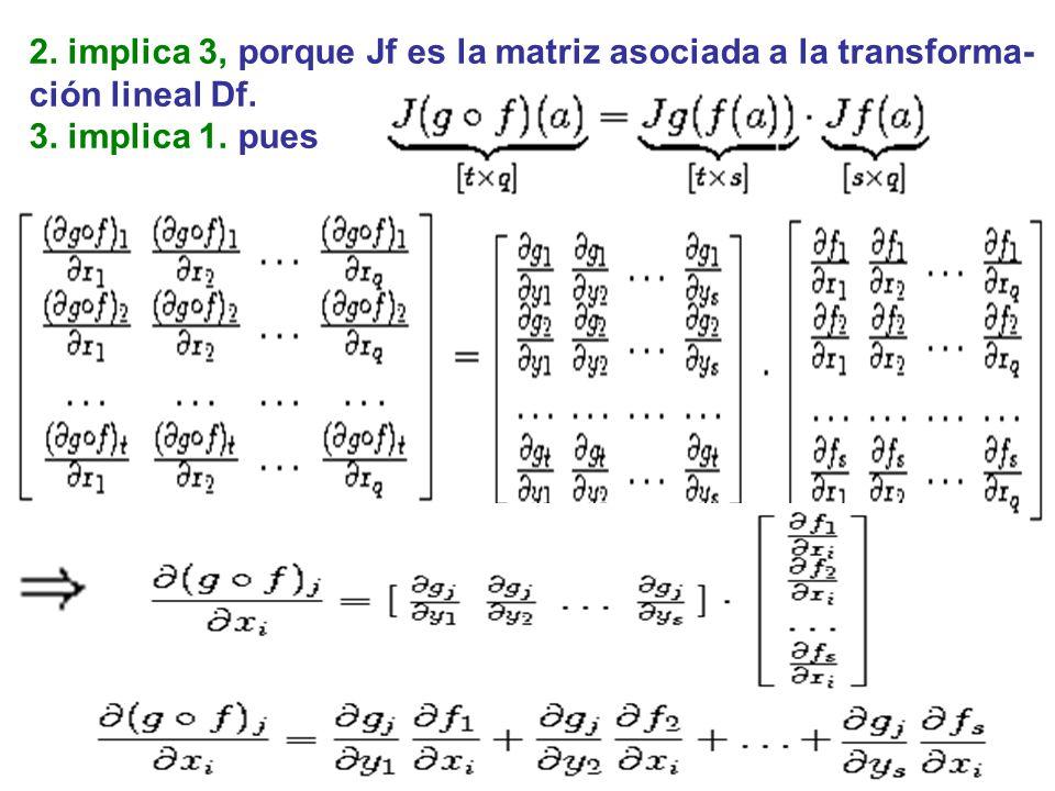 2. implica 3, porque Jf es la matriz asociada a la transforma-