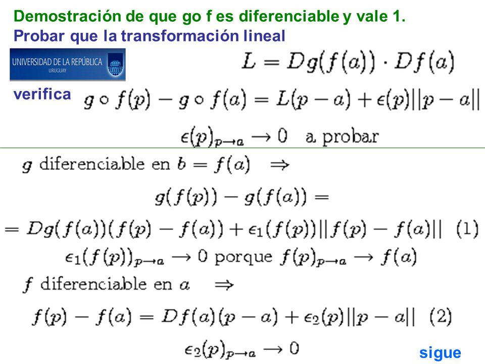 Demostración de que go f es diferenciable y vale 1.