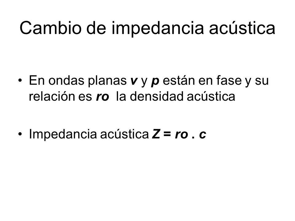 Cambio de impedancia acústica