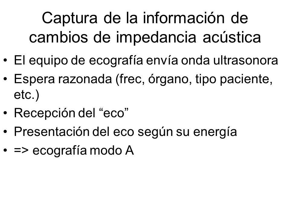 Captura de la información de cambios de impedancia acústica