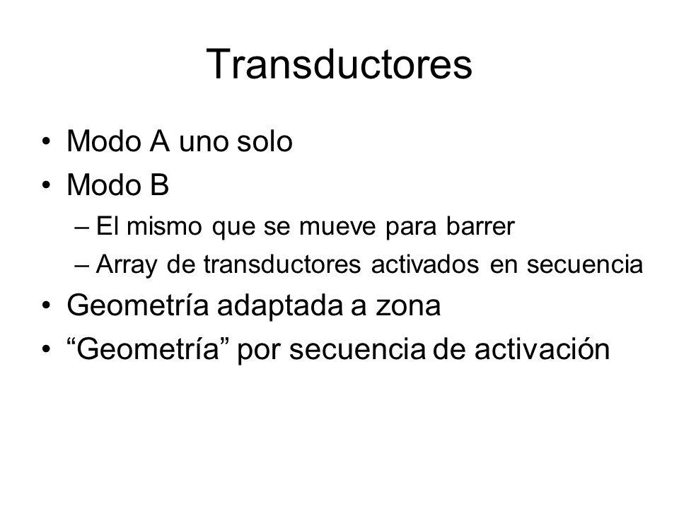 Transductores Modo A uno solo Modo B Geometría adaptada a zona