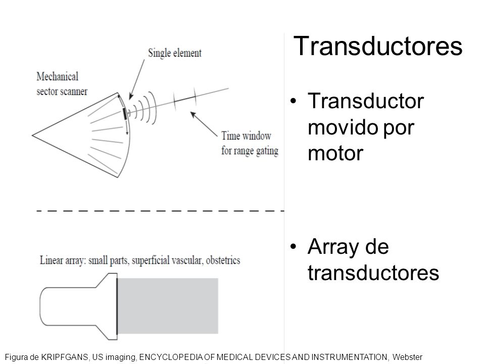 Transductores Transductor movido por motor Array de transductores