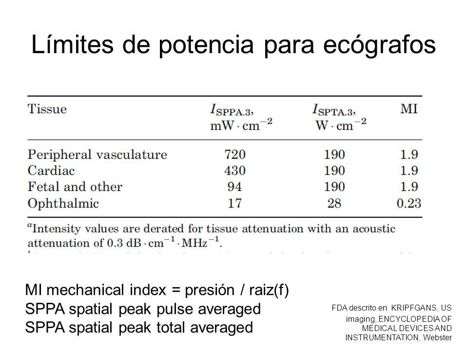 Límites de potencia para ecógrafos