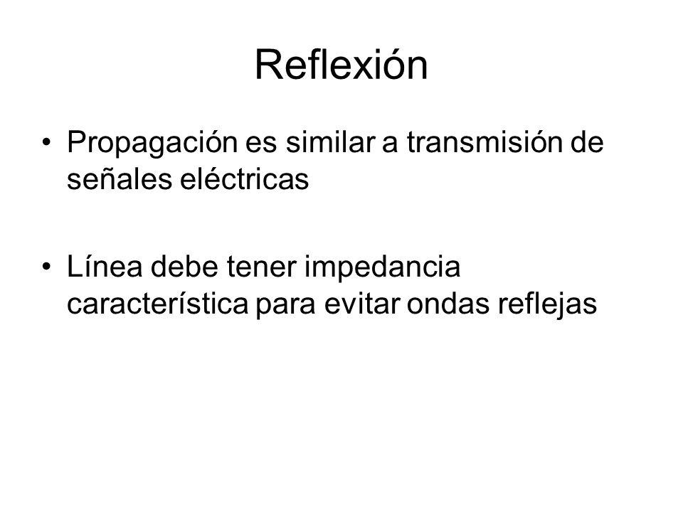 Reflexión Propagación es similar a transmisión de señales eléctricas