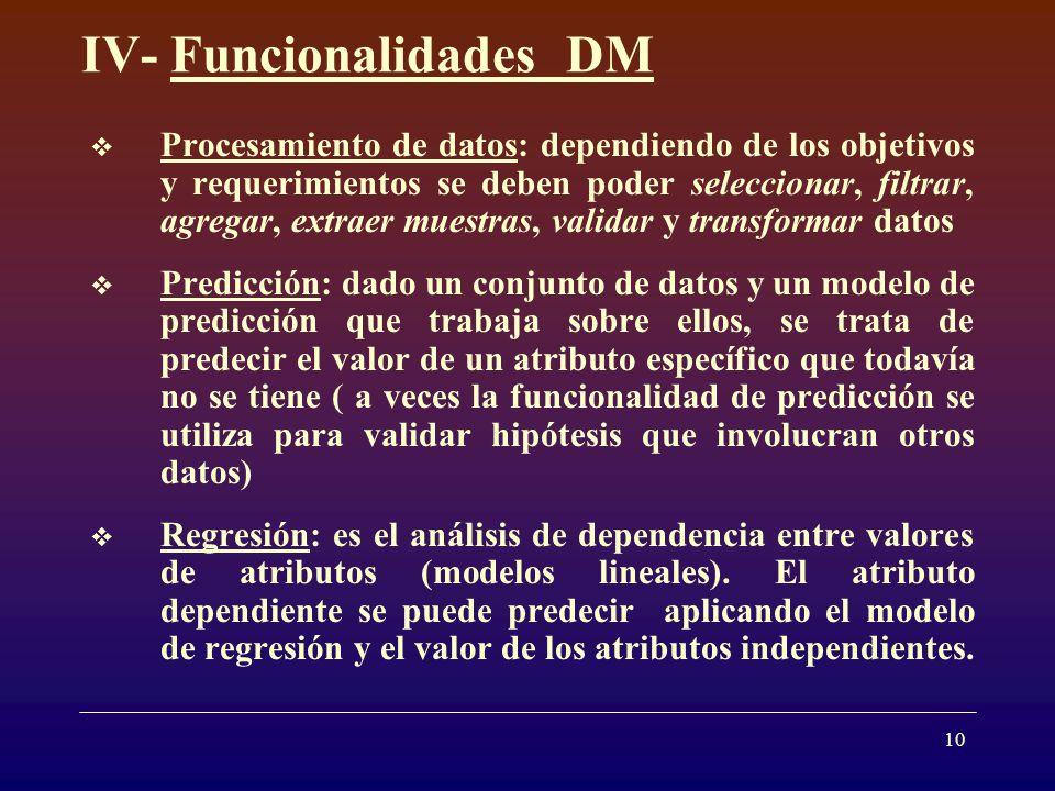 IV- Funcionalidades DM