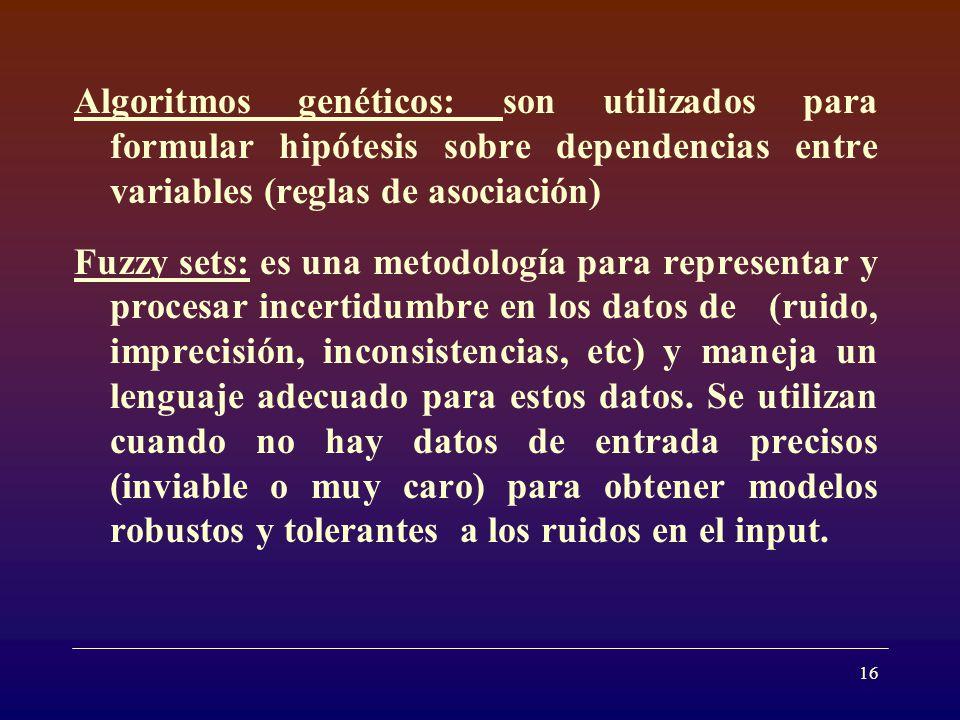 Algoritmos genéticos: son utilizados para formular hipótesis sobre dependencias entre variables (reglas de asociación)