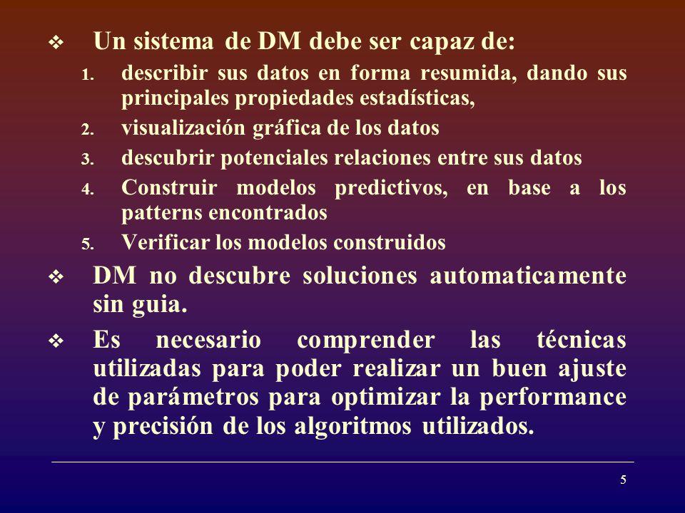 Un sistema de DM debe ser capaz de: