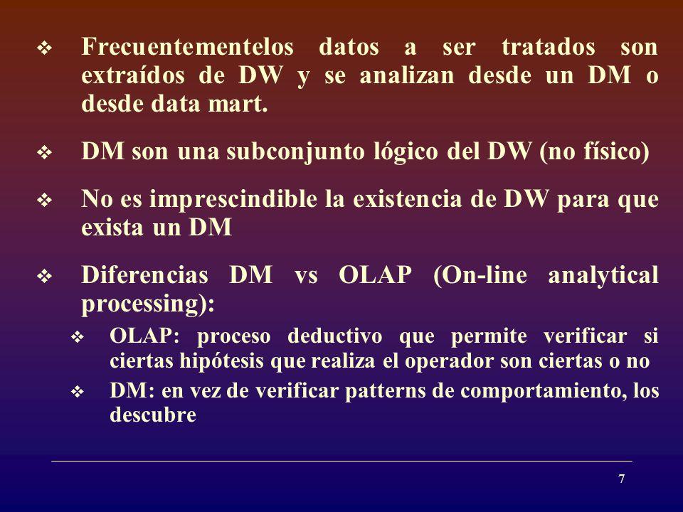 DM son una subconjunto lógico del DW (no físico)
