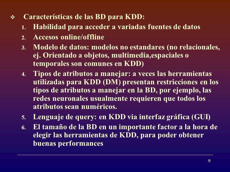 Características de las BD para KDD: