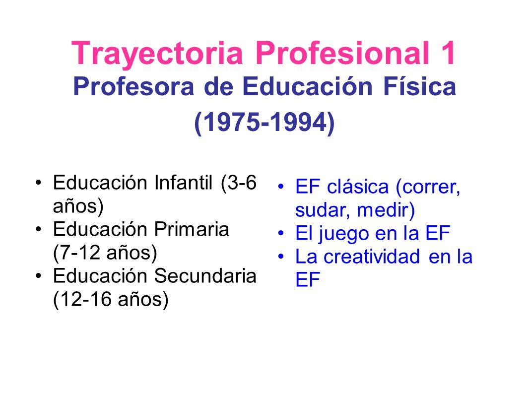 Trayectoria Profesional 1 Profesora de Educación Física (1975-1994)