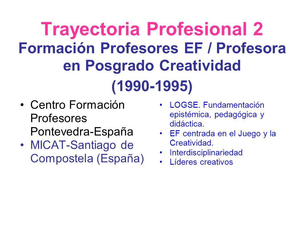 Trayectoria Profesional 2 Formación Profesores EF / Profesora en Posgrado Creatividad (1990-1995)