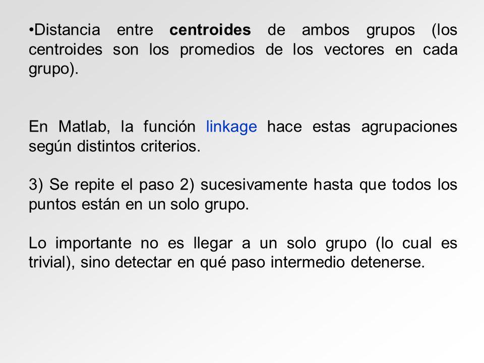 Distancia entre centroides de ambos grupos (los centroides son los promedios de los vectores en cada grupo).
