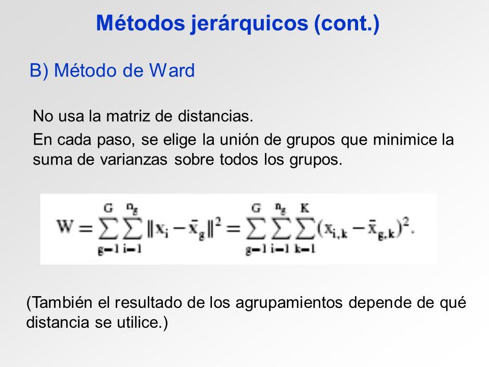 Métodos jerárquicos (cont.) B) Método de Ward
