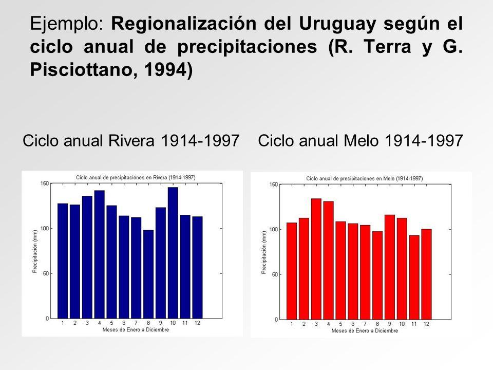 Ejemplo: Regionalización del Uruguay según el ciclo anual de precipitaciones (R. Terra y G. Pisciottano, 1994)