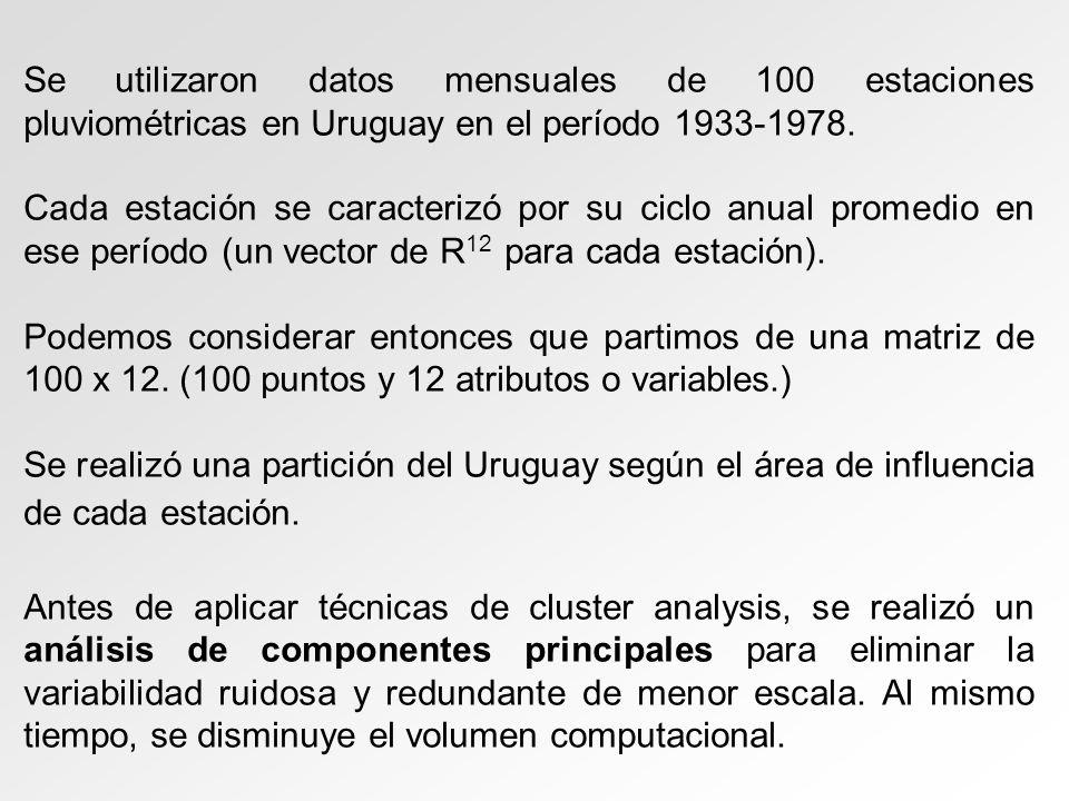 Se utilizaron datos mensuales de 100 estaciones pluviométricas en Uruguay en el período 1933-1978.