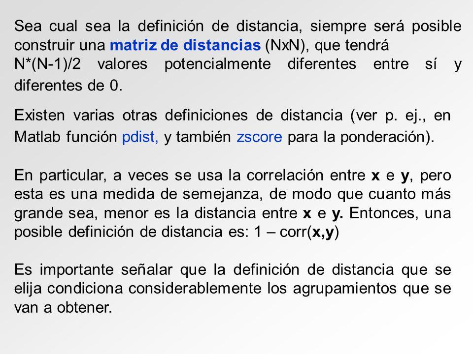 Sea cual sea la definición de distancia, siempre será posible construir una matriz de distancias (NxN), que tendrá