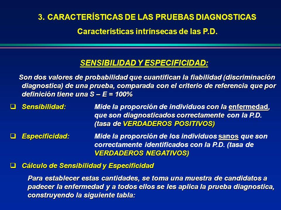 Características intrínsecas de las P.D. SENSIBILIDAD Y ESPECIFICIDAD: