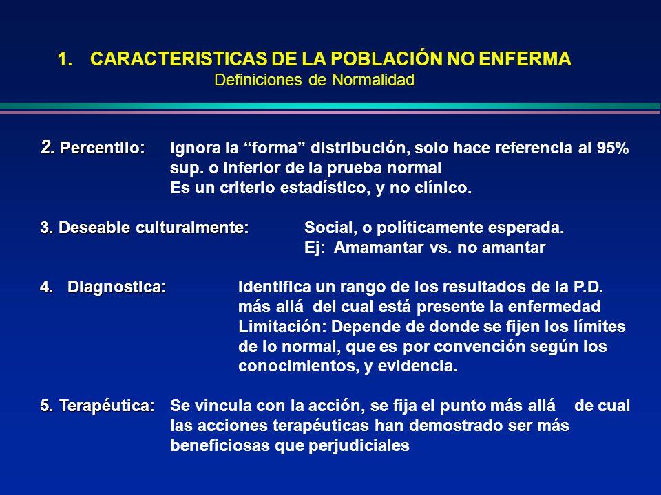 CARACTERISTICAS DE LA POBLACIÓN NO ENFERMA