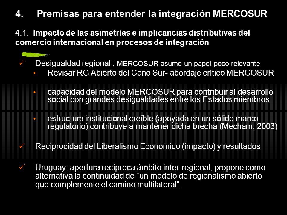 4. Premisas para entender la integración MERCOSUR