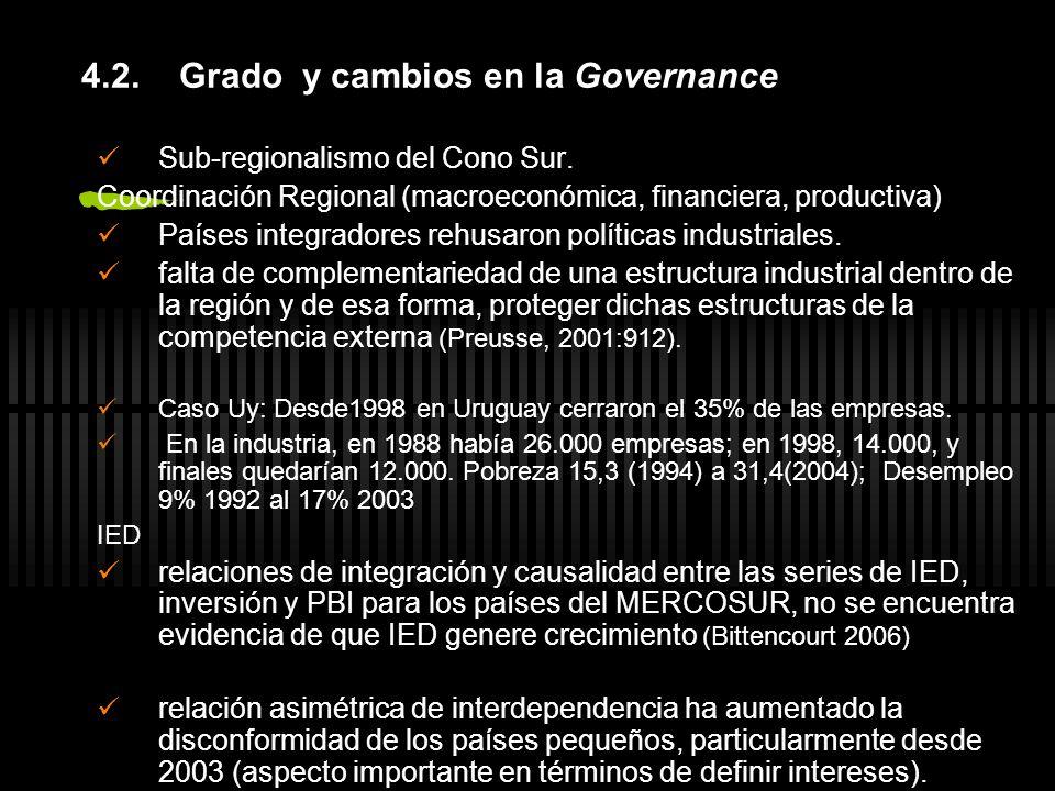 4.2. Grado y cambios en la Governance