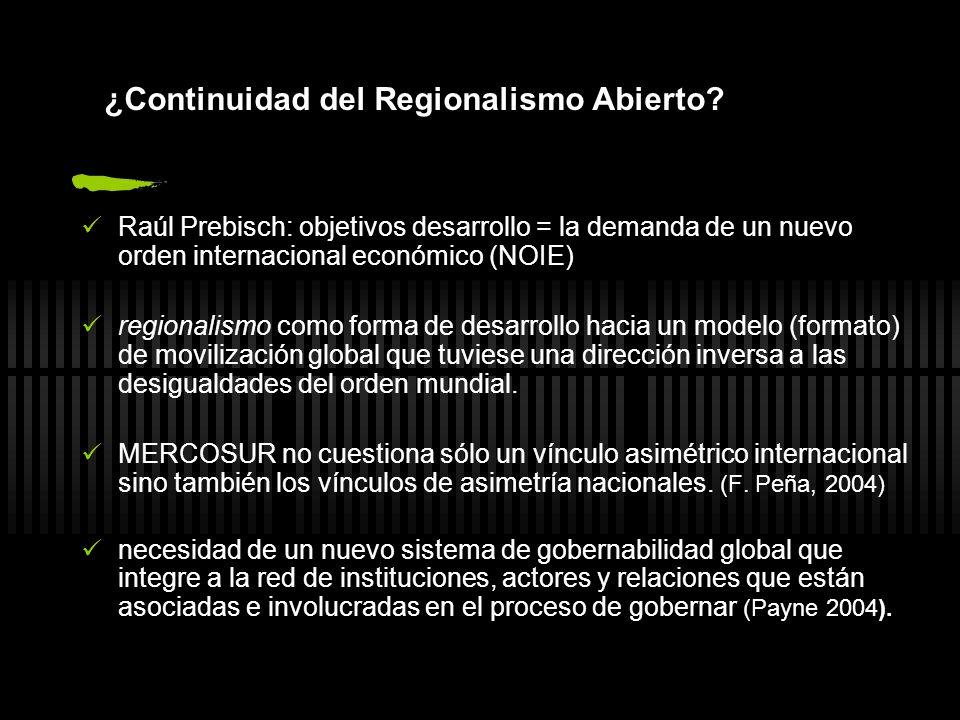 ¿Continuidad del Regionalismo Abierto