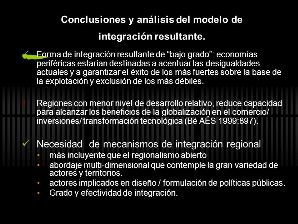 Conclusiones y análisis del modelo de integración resultante.