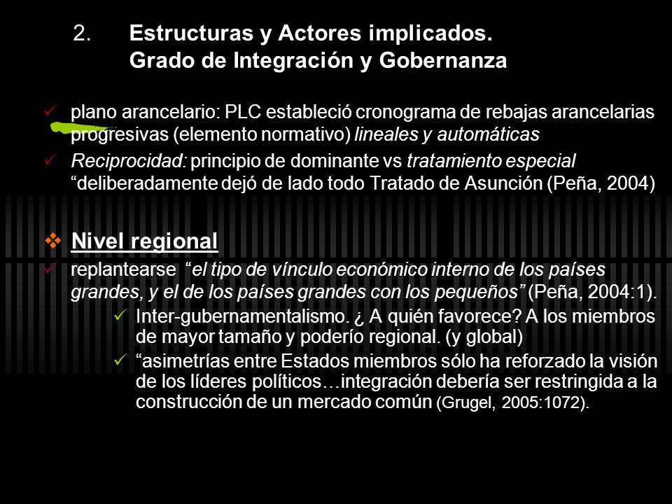 2. Estructuras y Actores implicados. Grado de Integración y Gobernanza
