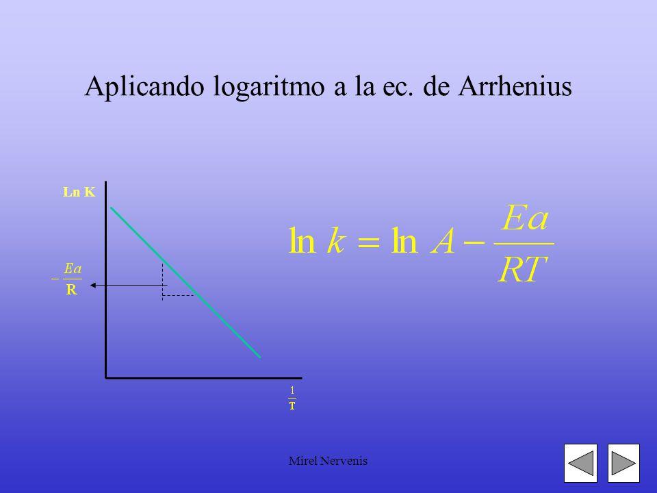 Aplicando logaritmo a la ec. de Arrhenius