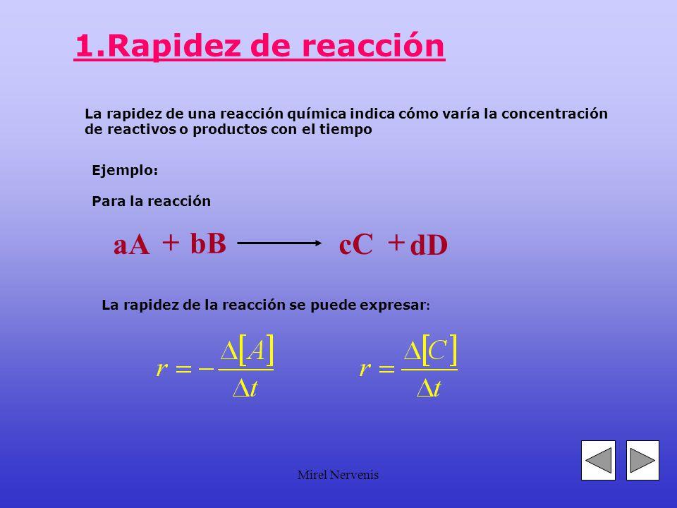 1.Rapidez de reacción aA + bB cC + dD