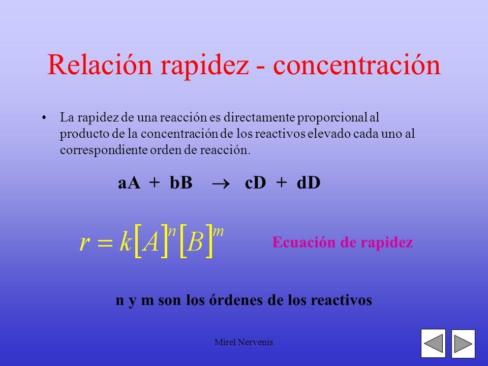 Relación rapidez - concentración