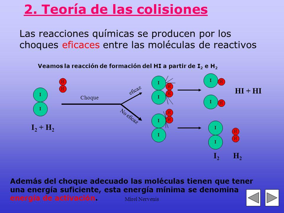 2. Teoría de las colisiones