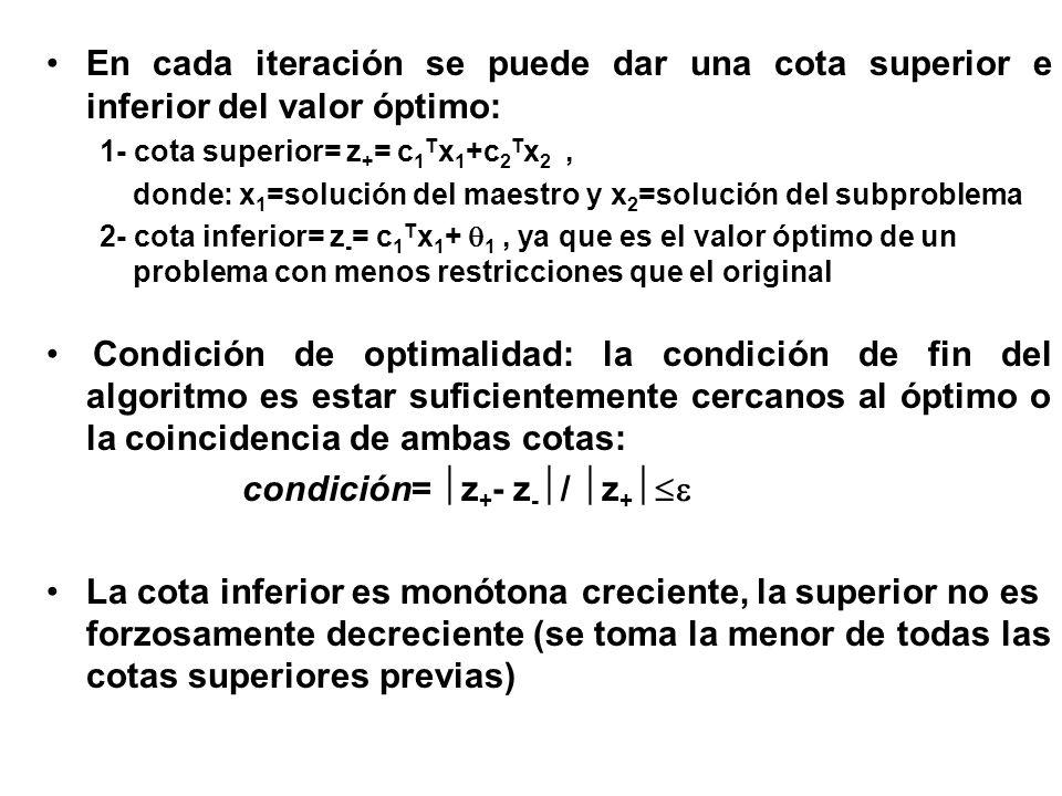 condición= z+- z-/ z+