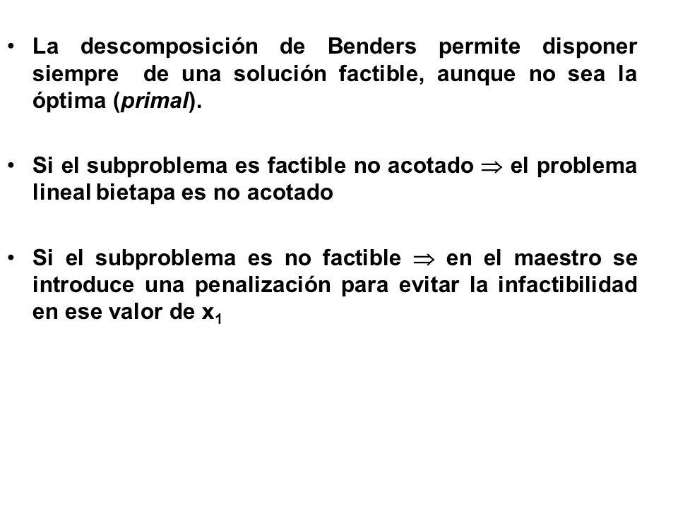 La descomposición de Benders permite disponer siempre de una solución factible, aunque no sea la óptima (primal).
