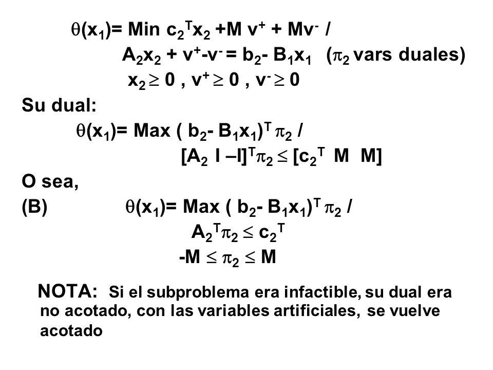A2x2 + v+-v- = b2- B1x1 (2 vars duales) x2  0 , v+  0 , v-  0