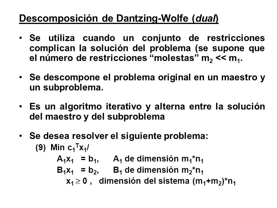 Descomposición de Dantzing-Wolfe (dual)